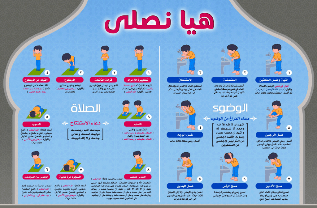 Ablution and prayer